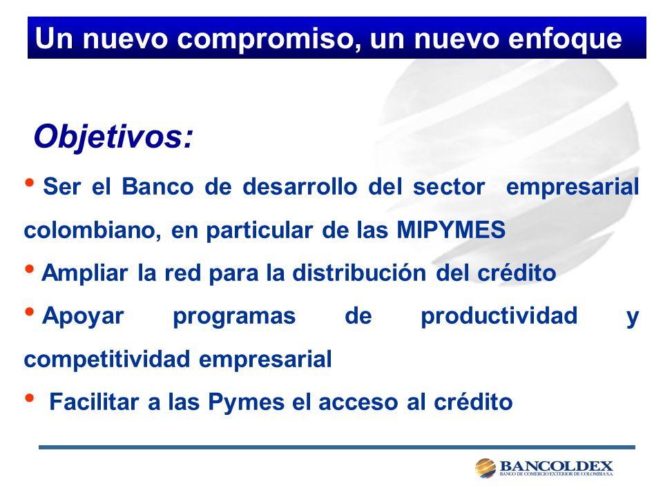 Objetivos: Ser el Banco de desarrollo del sector empresarial colombiano, en particular de las MIPYMES Ampliar la red para la distribución del crédito Apoyar programas de productividad y competitividad empresarial Facilitar a las Pymes el acceso al crédito Un nuevo compromiso, un nuevo enfoque