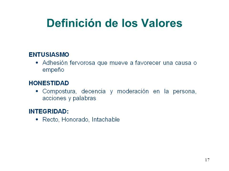 17 Definición de los Valores