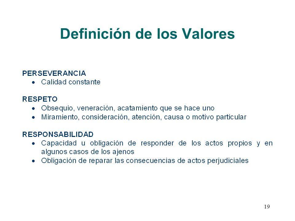 19 Definición de los Valores