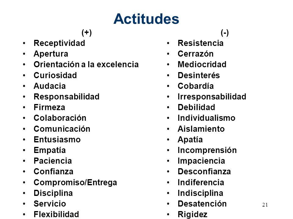 21 Actitudes (+) Receptividad Apertura Orientación a la excelencia Curiosidad Audacia Responsabilidad Firmeza Colaboración Comunicación Entusiasmo Emp