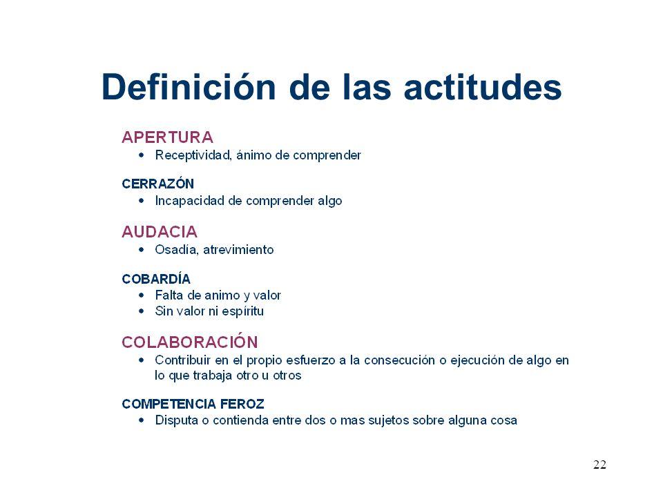 22 Definición de las actitudes