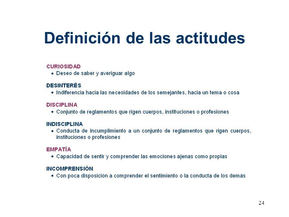 24 Definición de las actitudes