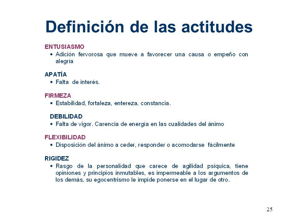 25 Definición de las actitudes