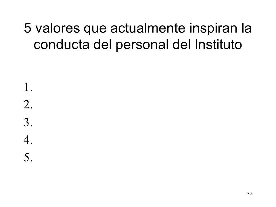 32 5 valores que actualmente inspiran la conducta del personal del Instituto 1. 2. 3. 4. 5.