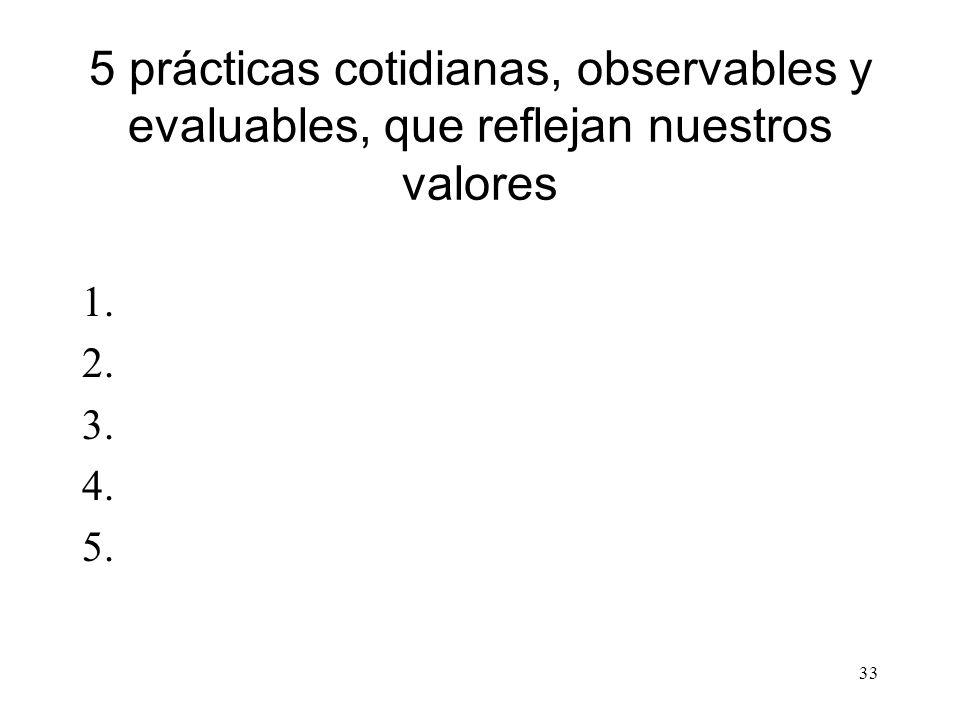 33 5 prácticas cotidianas, observables y evaluables, que reflejan nuestros valores 1. 2. 3. 4. 5.