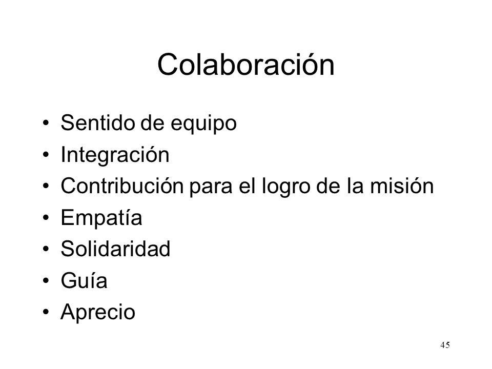 45 Colaboración Sentido de equipo Integración Contribución para el logro de la misión Empatía Solidaridad Guía Aprecio