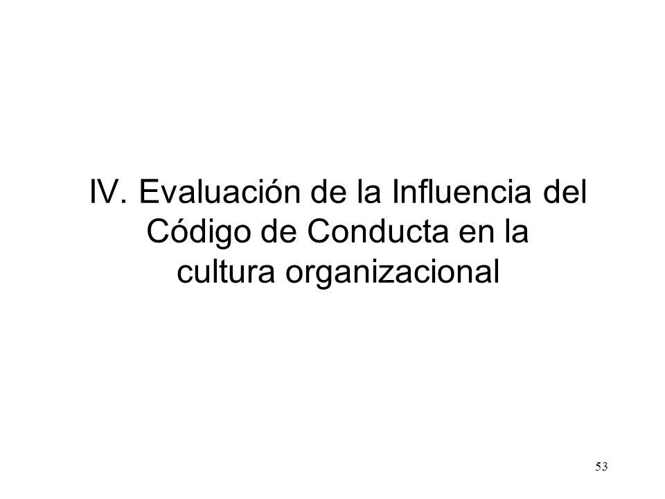 53 IV. Evaluación de la Influencia del Código de Conducta en la cultura organizacional