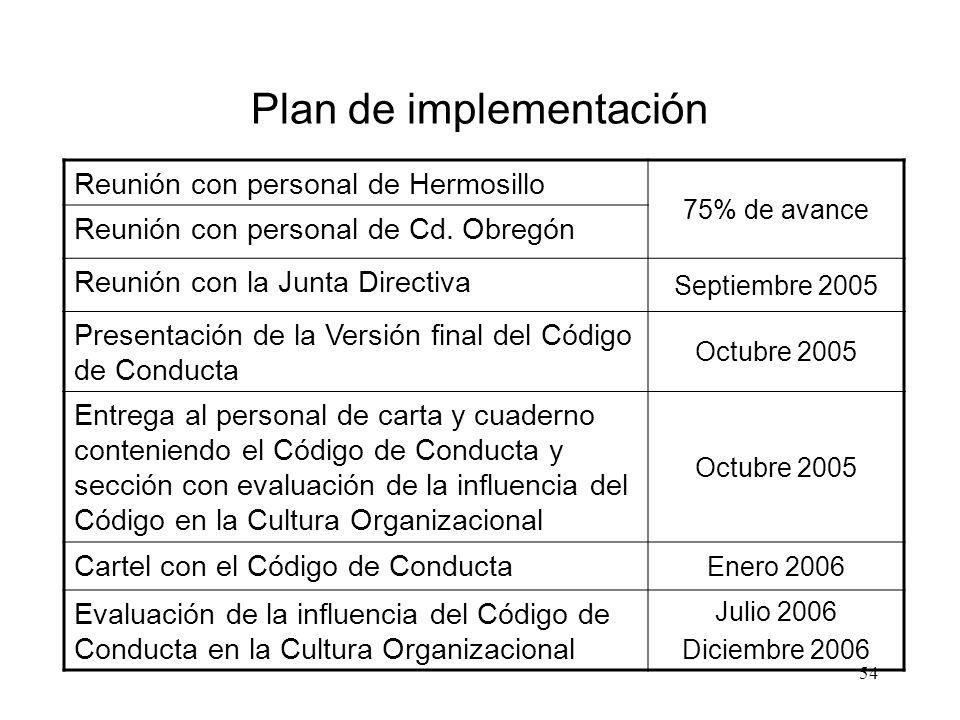 54 Plan de implementación Reunión con personal de Hermosillo 75% de avance Reunión con personal de Cd. Obregón Reunión con la Junta Directiva Septiemb