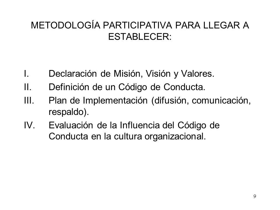 9 METODOLOGÍA PARTICIPATIVA PARA LLEGAR A ESTABLECER: I.Declaración de Misión, Visión y Valores. II.Definición de un Código de Conducta. III.Plan de I