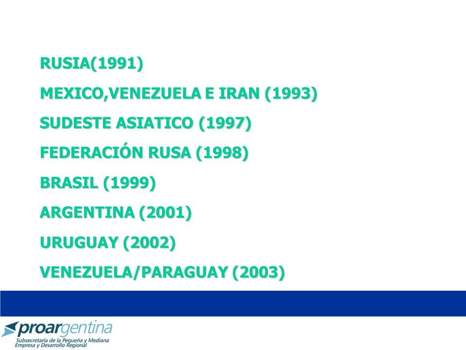RUSIA(1991) MEXICO,VENEZUELA E IRAN (1993) SUDESTE ASIATICO (1997) FEDERACIÓN RUSA (1998) BRASIL (1999) ARGENTINA (2001) URUGUAY (2002) VENEZUELA/PARA