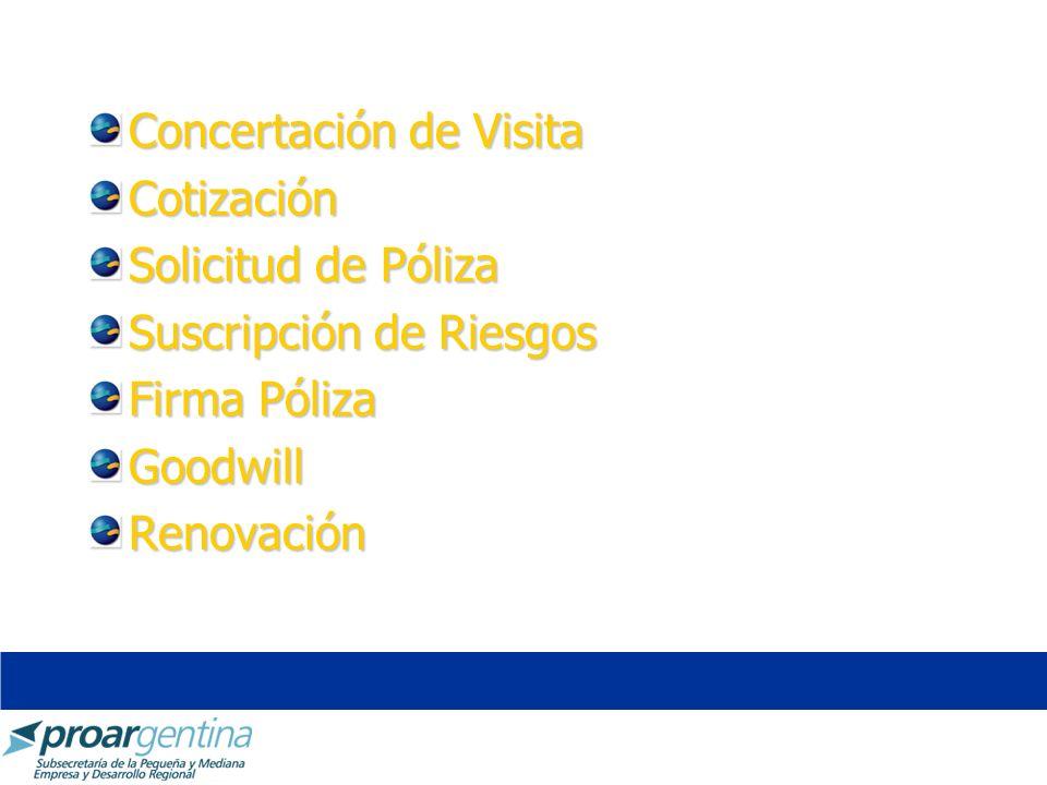 Concertación de Visita Cotización Solicitud de Póliza Suscripción de Riesgos Firma Póliza GoodwillRenovación