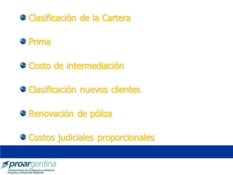 Clasificación de la Cartera Prima Costo de intermediación Clasificación nuevos clientes Renovación de póliza Costos judiciales proporcionales
