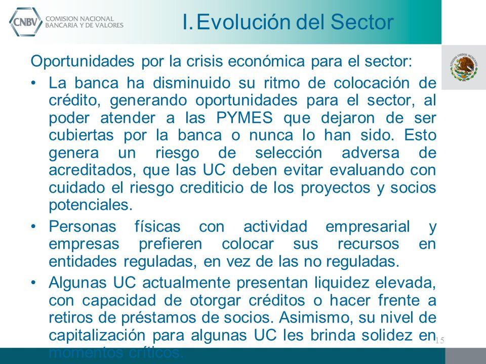 Oportunidades por la crisis económica para el sector: La banca ha disminuido su ritmo de colocación de crédito, generando oportunidades para el sector, al poder atender a las PYMES que dejaron de ser cubiertas por la banca o nunca lo han sido.
