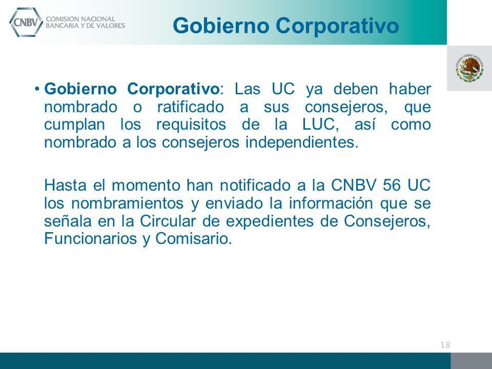 Gobierno Corporativo: Las UC ya deben haber nombrado o ratificado a sus consejeros, que cumplan los requisitos de la LUC, así como nombrado a los consejeros independientes.