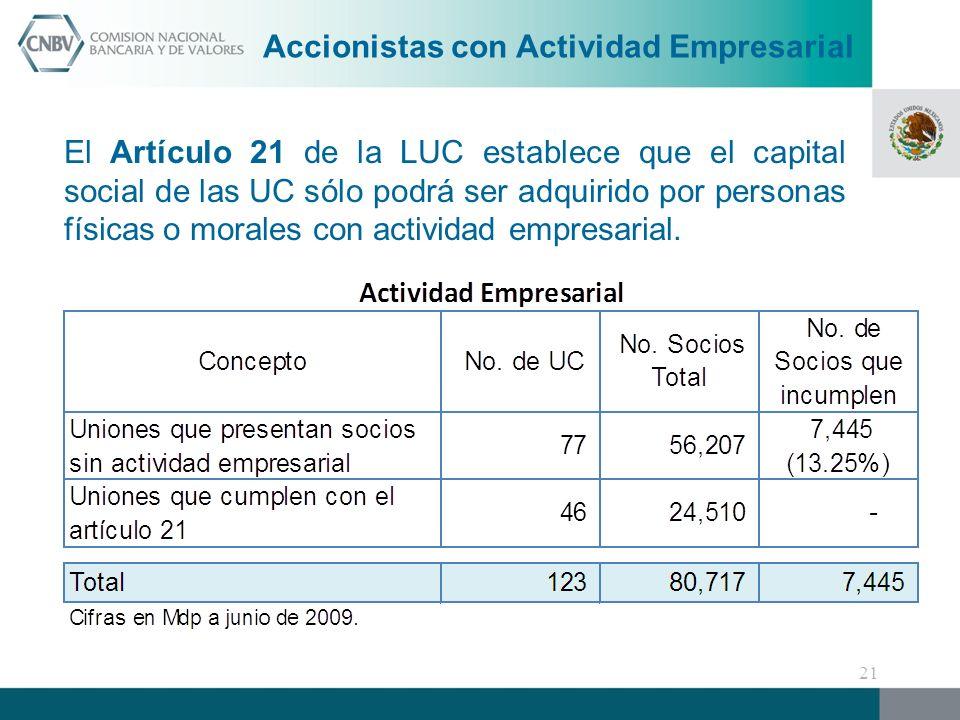 El Artículo 21 de la LUC establece que el capital social de las UC sólo podrá ser adquirido por personas físicas o morales con actividad empresarial.