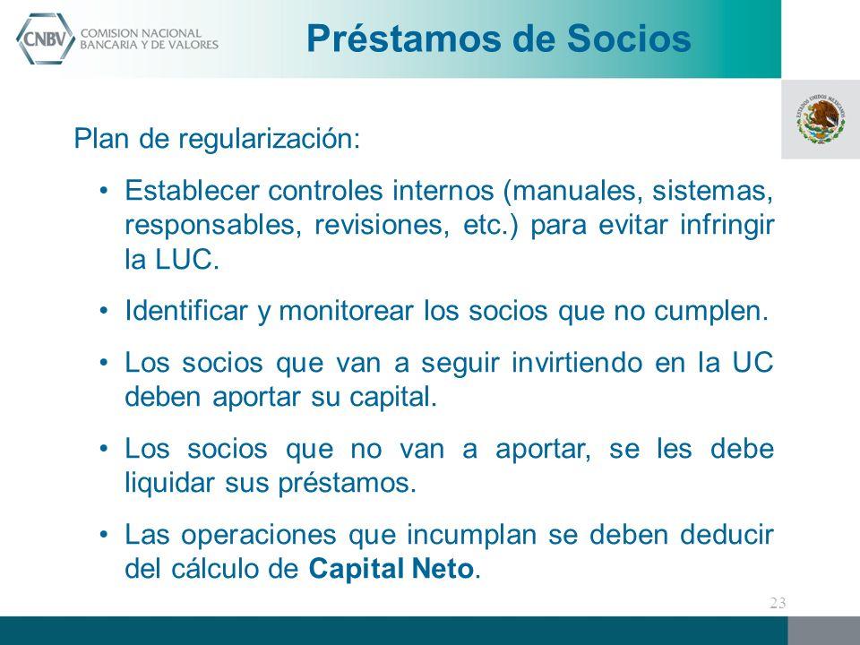 Plan de regularización: Establecer controles internos (manuales, sistemas, responsables, revisiones, etc.) para evitar infringir la LUC.