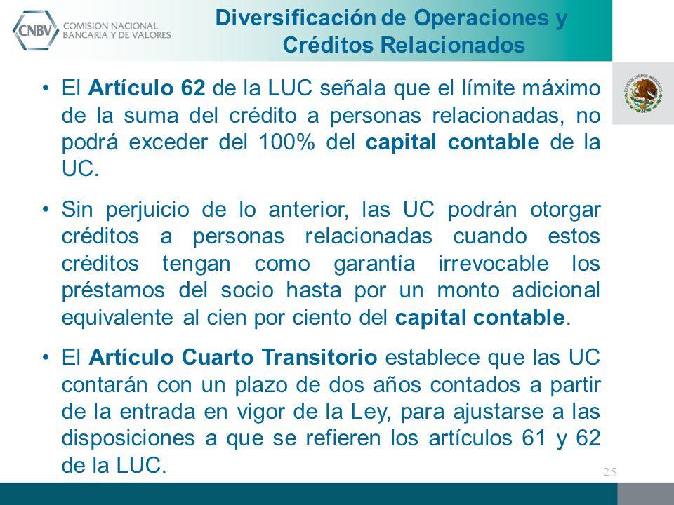 El Artículo 62 de la LUC señala que el límite máximo de la suma del crédito a personas relacionadas, no podrá exceder del 100% del capital contable de la UC.