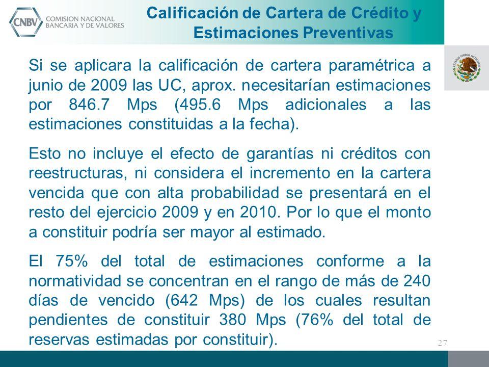 Si se aplicara la calificación de cartera paramétrica a junio de 2009 las UC, aprox.