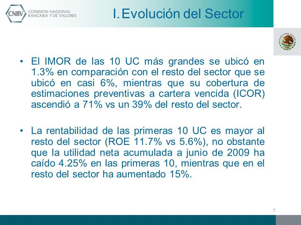 Las UC pueden hacer crecer a las PYMES, asesorarlas, apoyarlas no solo con crédito sino con otros servicios financieros y administrativos.