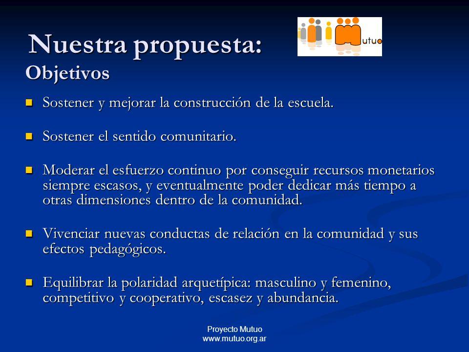 Proyecto Mutuo www.mutuo.org.ar Nuestra propuesta: Objetivos Sostener y mejorar la construcción de la escuela.