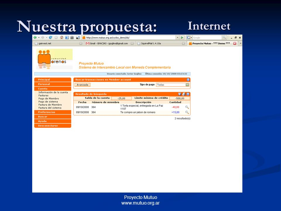Proyecto Mutuo www.mutuo.org.ar Nuestra propuesta: Internet