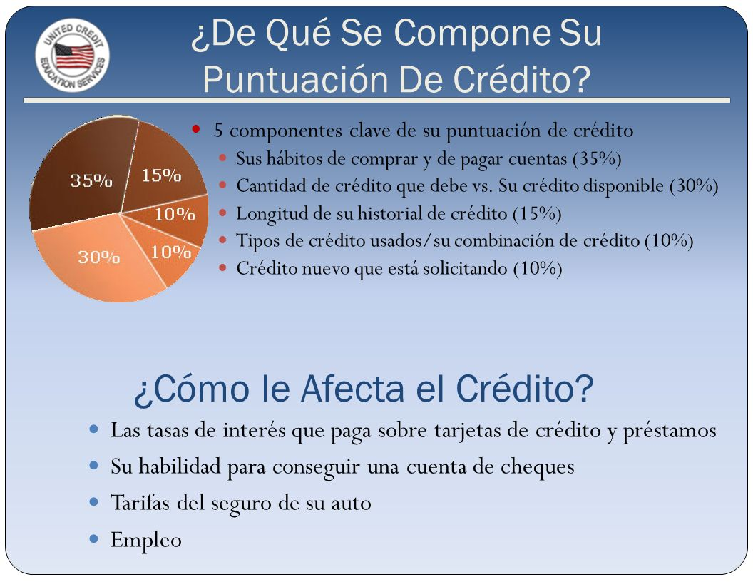 ¿De Qué Se Compone Su Puntuación De Crédito? 5 componentes clave de su puntuación de crédito Sus hábitos de comprar y de pagar cuentas (35%) Cantidad