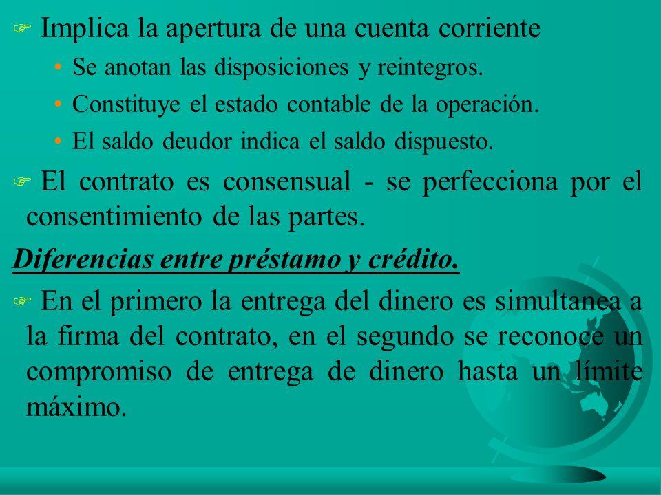 F Implica la apertura de una cuenta corriente Se anotan las disposiciones y reintegros.