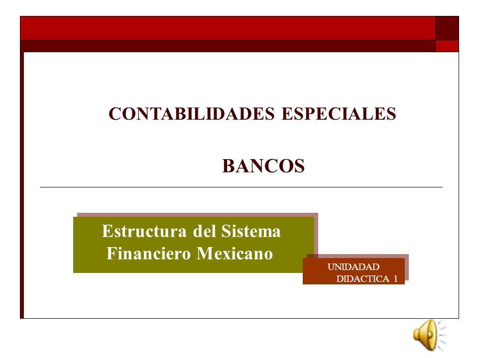 COMPETENCIA PARTICULAR: Explica la mecánica contable y administrativa de instituciones bancaria de acuerdo a la normatividad vigente. RAP 1: Esquemati
