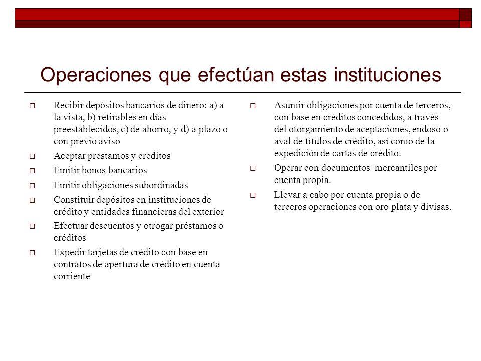 MARCO NORMATIVO ART. 28 C Ley de Instituciones de crédito Ley reglamentaria de servicio público de banca y crédito Ley del banco de México Ley para re