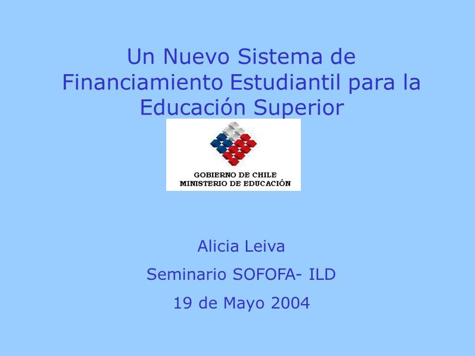 Un Nuevo Sistema de Financiamiento Estudiantil para la Educación Superior Alicia Leiva Seminario SOFOFA- ILD 19 de Mayo 2004