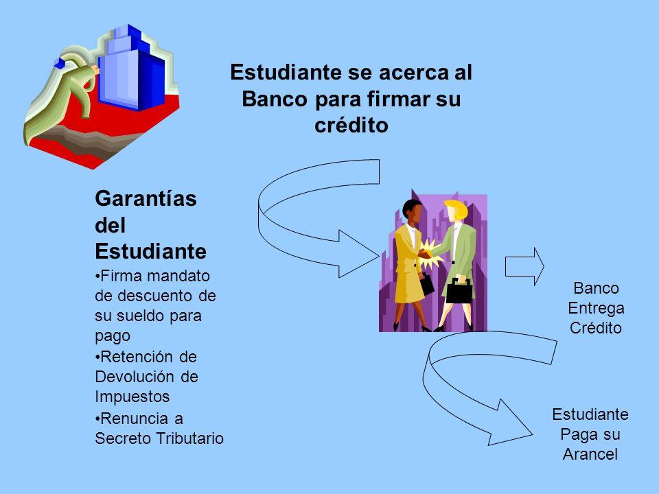 Estudiante se acerca al Banco para firmar su crédito Garantías del Estudiante Firma mandato de descuento de su sueldo para pago Retención de Devolución de Impuestos Renuncia a Secreto Tributario Estudiante Paga su Arancel Banco Entrega Crédito