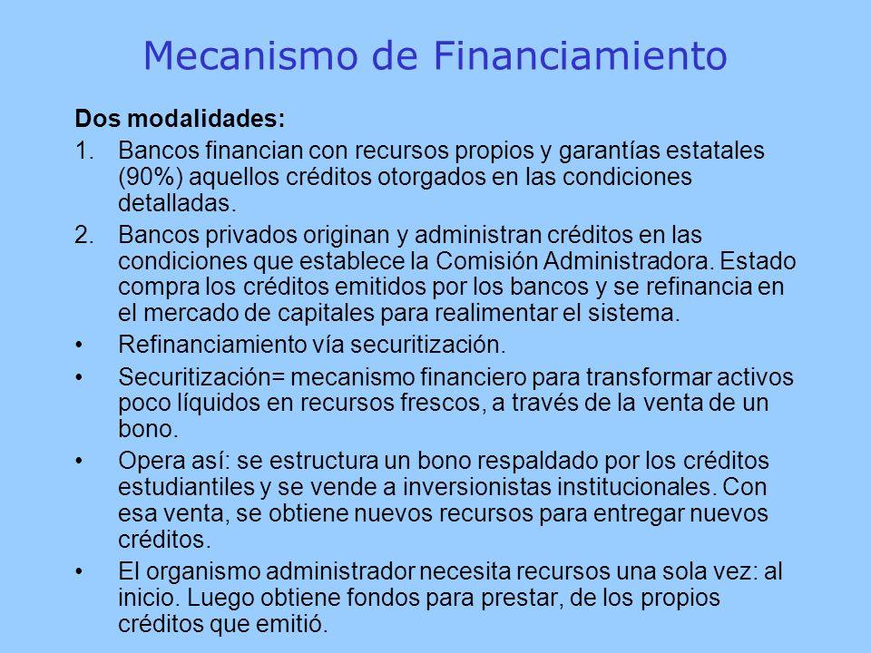 Mecanismo de Financiamiento Dos modalidades: 1.Bancos financian con recursos propios y garantías estatales (90%) aquellos créditos otorgados en las condiciones detalladas.