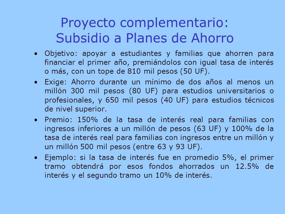 Proyecto complementario: Subsidio a Planes de Ahorro Objetivo: apoyar a estudiantes y familias que ahorren para financiar el primer año, premiándolos con igual tasa de interés o más, con un tope de 810 mil pesos (50 UF).