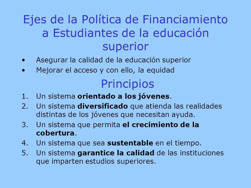 Ejes de la Política de Financiamiento a Estudiantes de la educación superior Asegurar la calidad de la educación superior Mejorar el acceso y con ello, la equidad Principios 1.Un sistema orientado a los jóvenes.