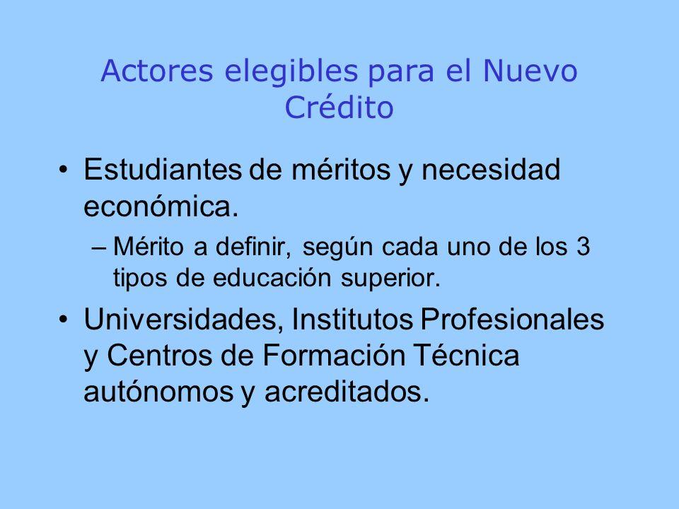 Actores elegibles para el Nuevo Crédito Estudiantes de méritos y necesidad económica.