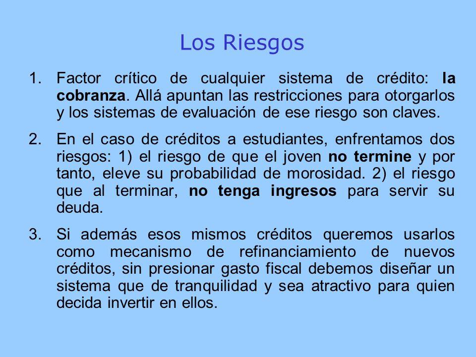Los Riesgos 1.Factor crítico de cualquier sistema de crédito: la cobranza.
