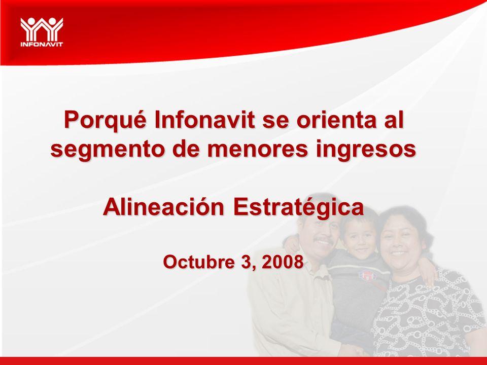 Porqué Infonavit se orienta al segmento de menores ingresos Alineación Estratégica Octubre 3, 2008