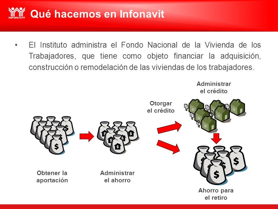 Qué hacemos en Infonavit El Instituto administra el Fondo Nacional de la Vivienda de los Trabajadores, que tiene como objeto financiar la adquisición, construcción o remodelación de las viviendas de los trabajadores.
