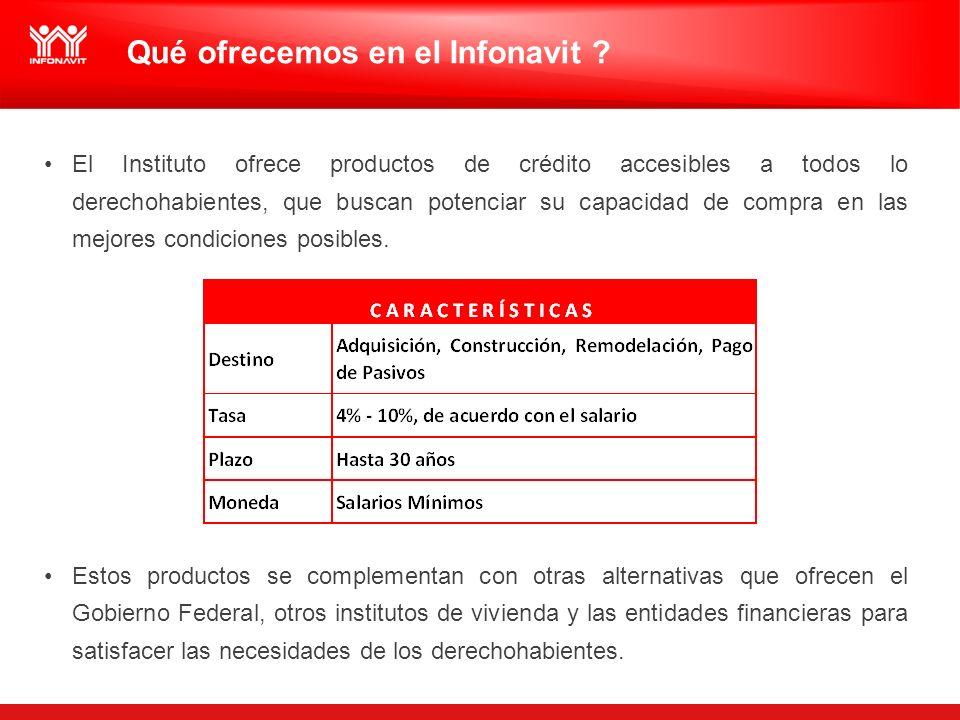 Qué ofrecemos en el Infonavit ? El Instituto ofrece productos de crédito accesibles a todos lo derechohabientes, que buscan potenciar su capacidad de