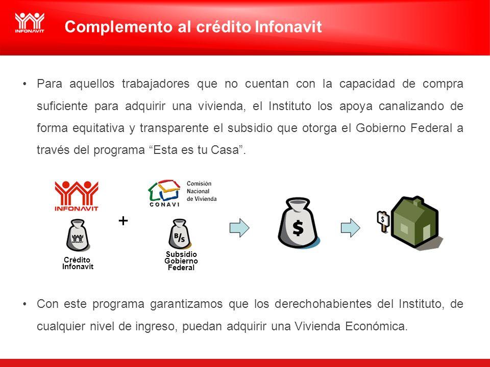 Complemento al crédito Infonavit Para aquellos trabajadores que no cuentan con la capacidad de compra suficiente para adquirir una vivienda, el Instit