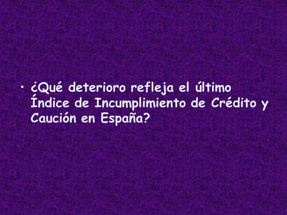 ¿Qué deterioro refleja el último Índice de Incumplimiento de Crédito y Caución en España?