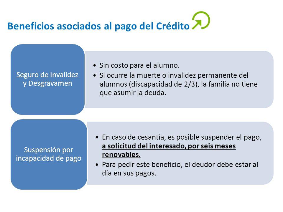 Sin costo para el alumno. Si ocurre la muerte o invalidez permanente del alumnos (discapacidad de 2/3), la familia no tiene que asumir la deuda. Segur