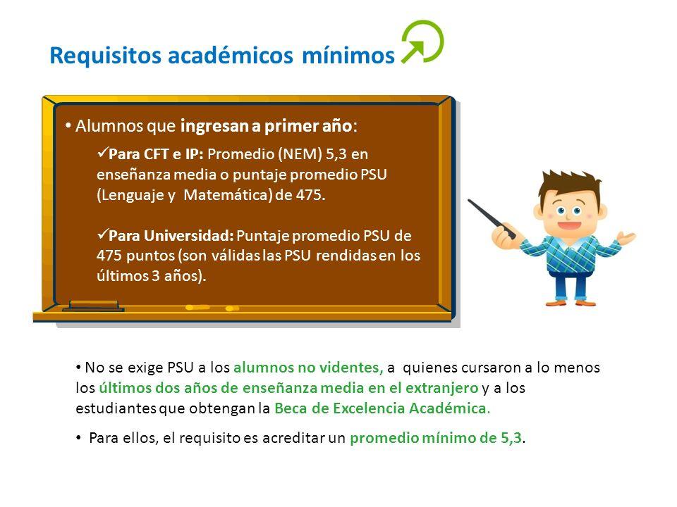 Requisitos académicos mínimos No se exige PSU a los alumnos no videntes, a quienes cursaron a lo menos los últimos dos años de enseñanza media en el e