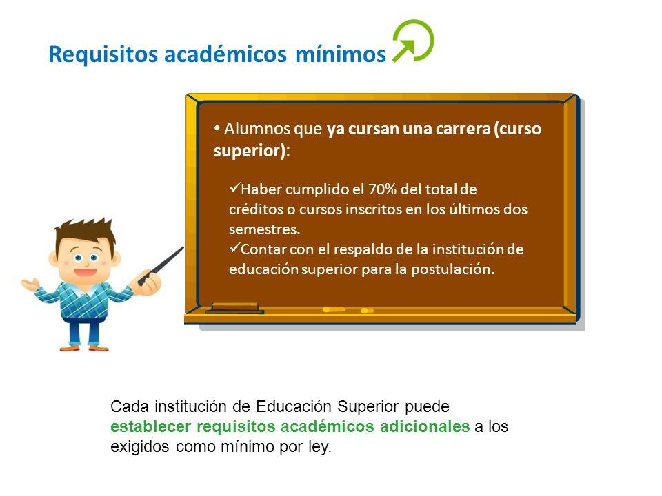 Requisitos académicos mínimos Alumnos que ya cursan una carrera (curso superior): Haber cumplido el 70% del total de créditos o cursos inscritos en lo