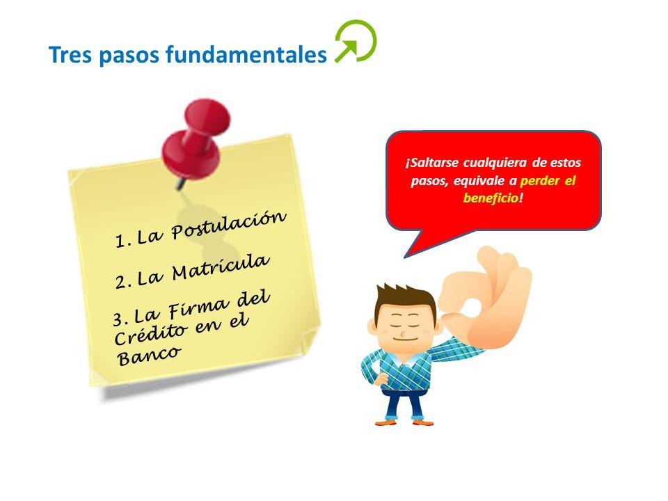 Tres pasos fundamentales 1. La Postulación 2. La Matrícula 3. La Firma del Crédito en el Banco ¡Saltarse cualquiera de estos pasos, equivale a perder
