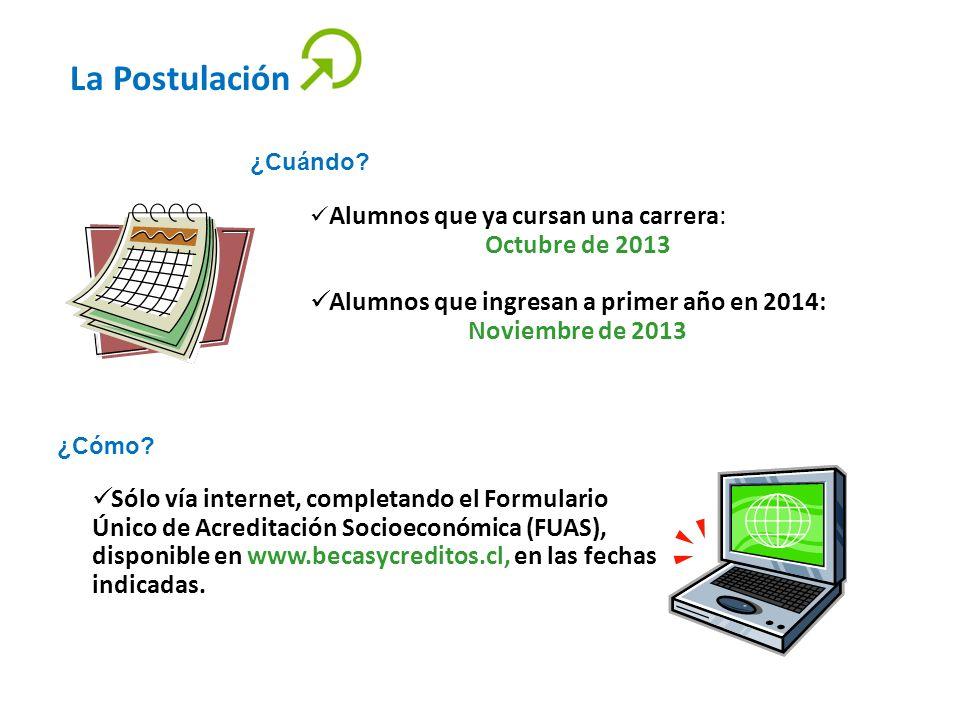 La Postulación ¿Cuándo? Alumnos que ya cursan una carrera: Octubre de 2013 Alumnos que ingresan a primer año en 2014: Noviembre de 2013 ¿Cómo? Sólo ví