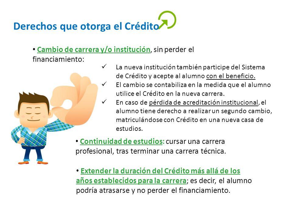 Derechos que otorga el Crédito Cambio de carrera y/o institución, sin perder el financiamiento: La nueva institución también participe del Sistema de