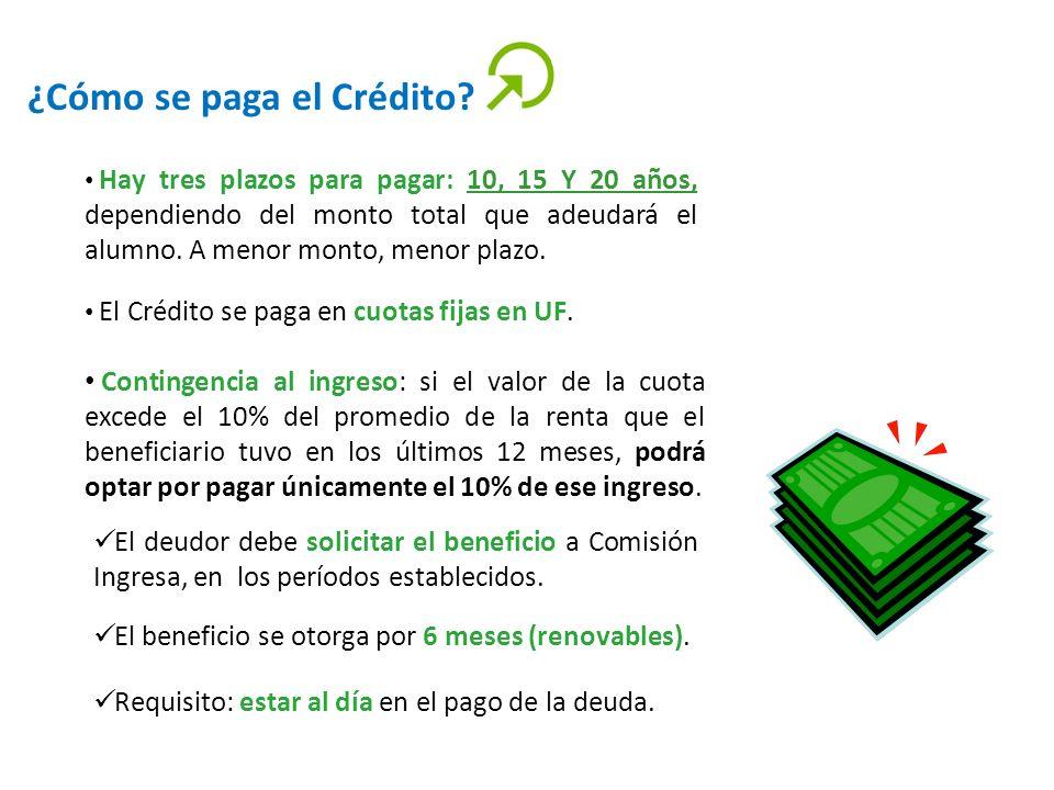 ¿Cómo se paga el Crédito? Hay tres plazos para pagar: 10, 15 Y 20 años, dependiendo del monto total que adeudará el alumno. A menor monto, menor plazo