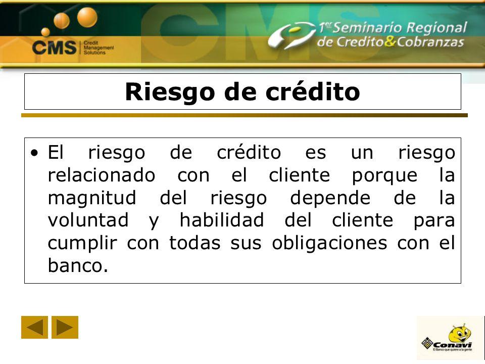 Riesgo de crédito El riesgo de crédito es un riesgo relacionado con el cliente porque la magnitud del riesgo depende de la voluntad y habilidad del cl