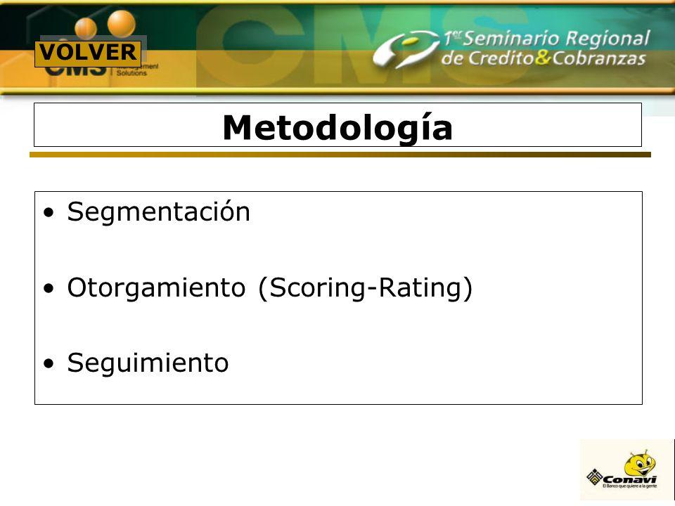 Metodología Segmentación Otorgamiento (Scoring-Rating) Seguimiento VOLVER